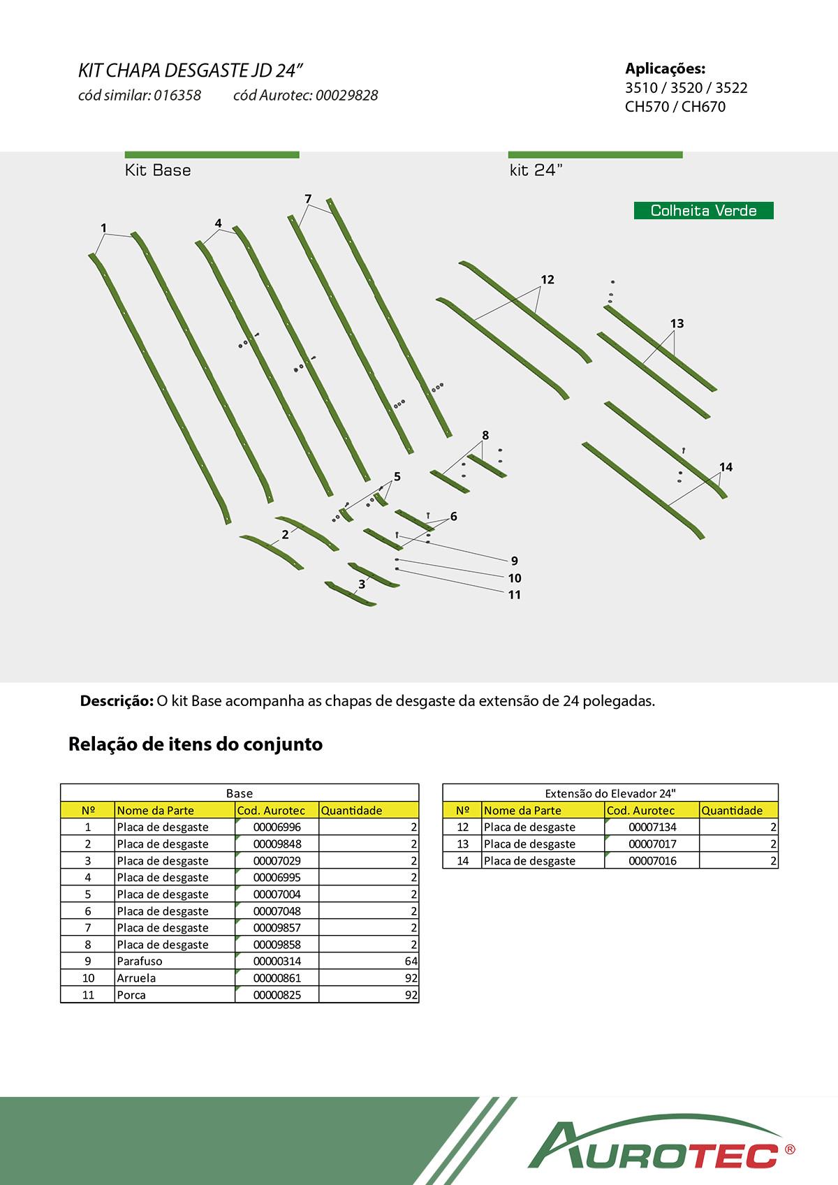 KIT CHAPA DESGASTE 24″ <h6>00029828<br>Colhedora de cana de açúcar</h6>